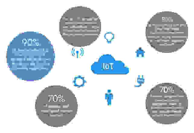 HP IoT security report.jpg