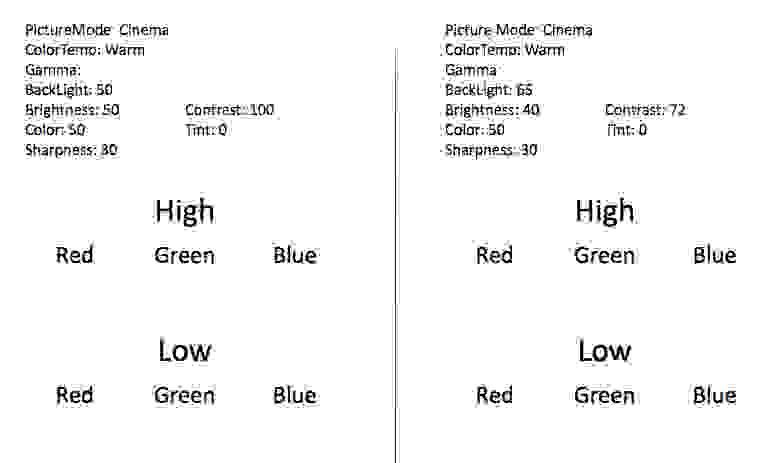 TC32A400U-RGB-Balance.jpg