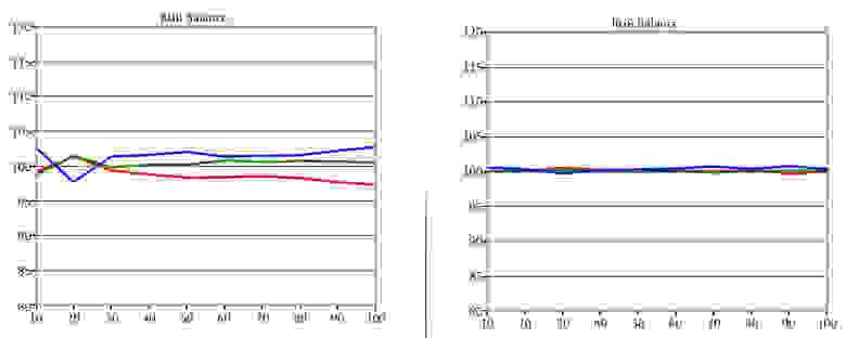 LG-50LF6000-RGB-Balance.jpg