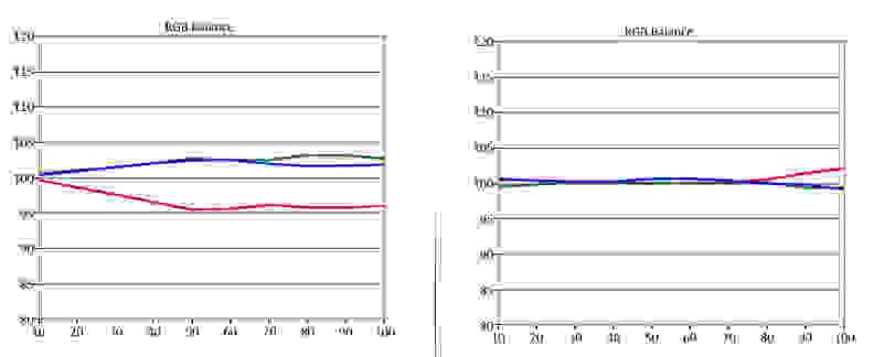 Sony-X900B-RGB-Balance.jpg