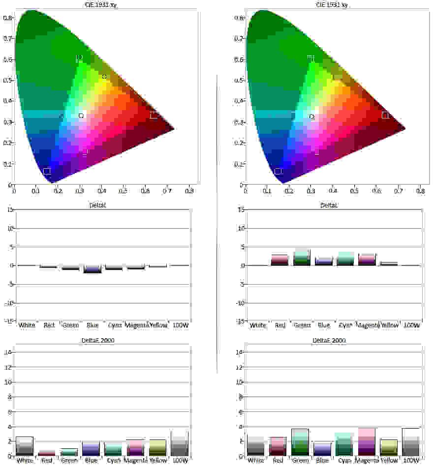 LG-G6-Color