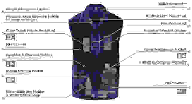 RFID Travel Vest Map