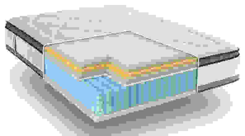 Nectar hybrid mattress cutaway