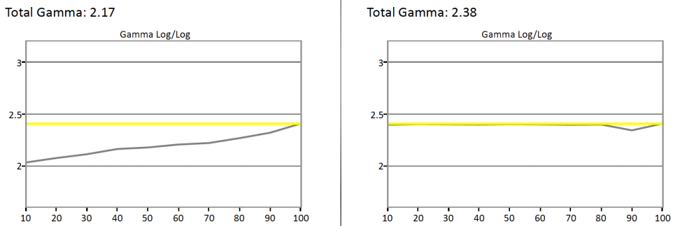 Vizio-P-Gamma.jpg