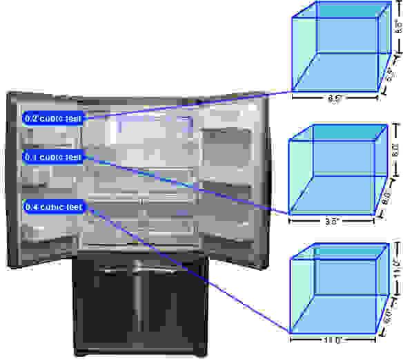 Refrigerator Door 1 Storage Graph
