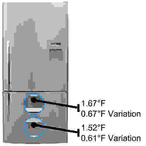 Freezer Temperature Image