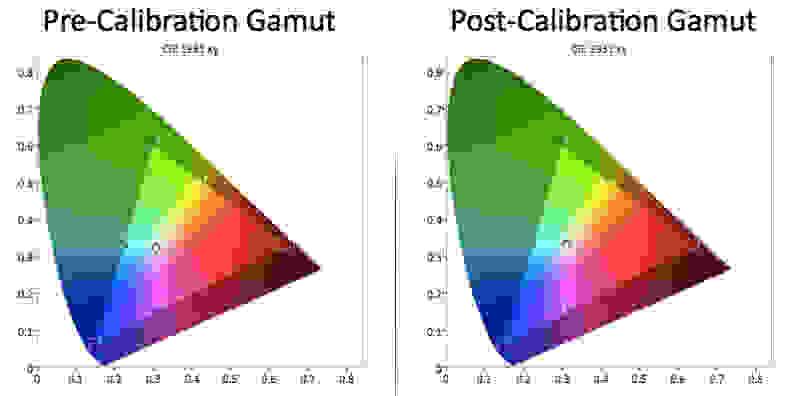 Samsung-UN40H5500-Color-Gamut.jpg