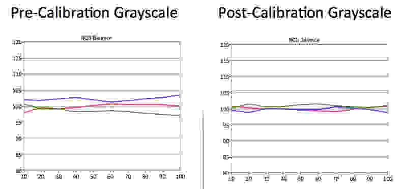 sony-kdl-40w600b-RGB-balance-of.jpg