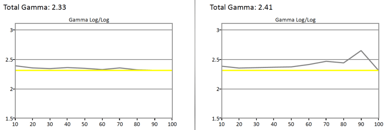 Samsung-J5500-Gamma