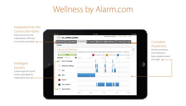 Alarm.com Wellness