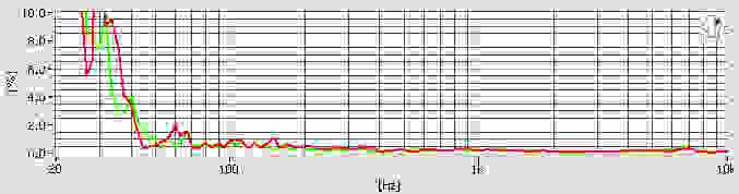 JVC-HA-S400-distortion-test