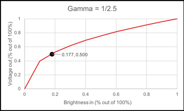 gamma125