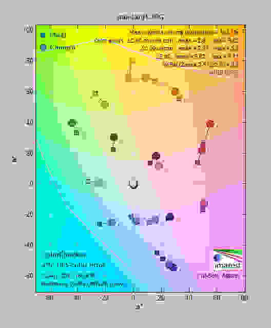 standard1_colorerror.jpg
