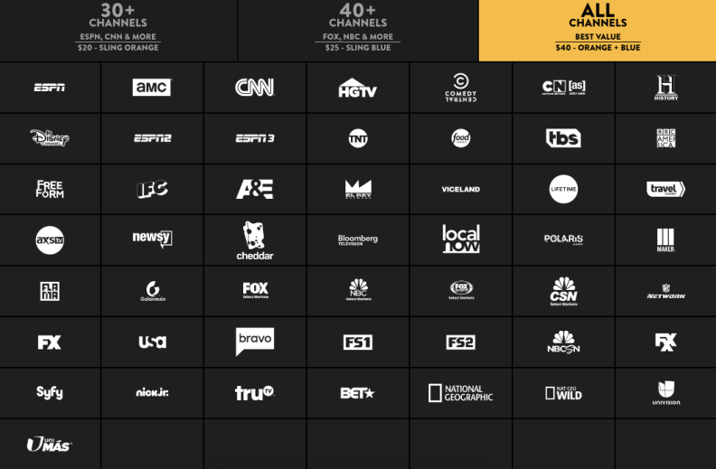 The Sling TV channel lineup