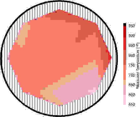 High Temp Uniformity Image