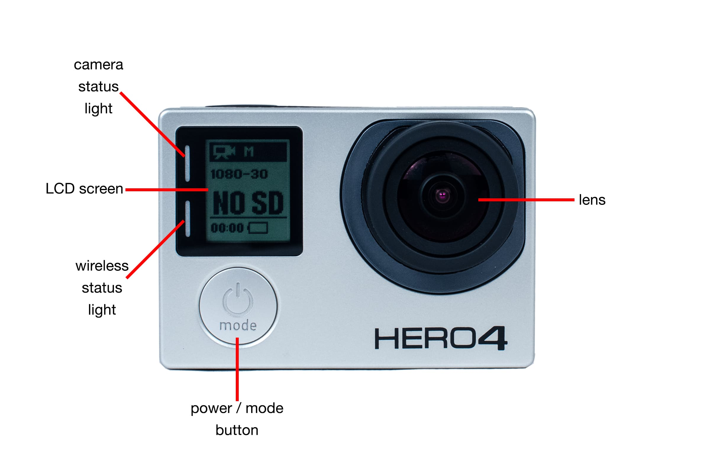 Tour Of The Front GoPro Hero4 Black Edition