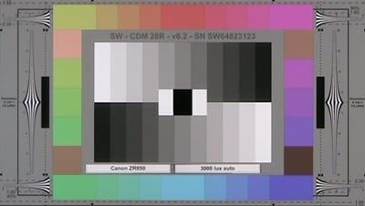 Canon_ZR850_3000lux_auto_web.jpg