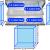 Frigidaire fghb2866pf freezer storage