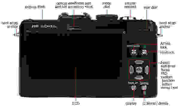 PANASONIC-DMC-LX5-back.jpg