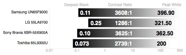 conrast-ratio.jpg