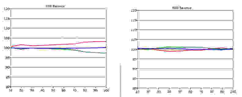 RGB-Balance-SDR