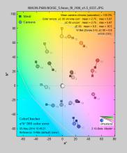 NIKON-Coolpix-P600-review-science-color.png