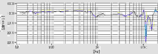 ANC27x-tracking.jpg