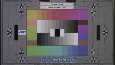 Canon-XH-A1-15lux_auto-1080i-web.jpg