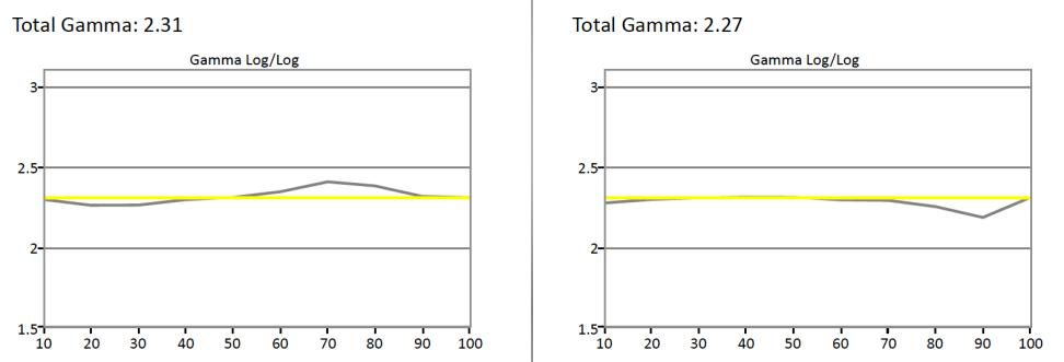 KS9800-SDR-Gamma