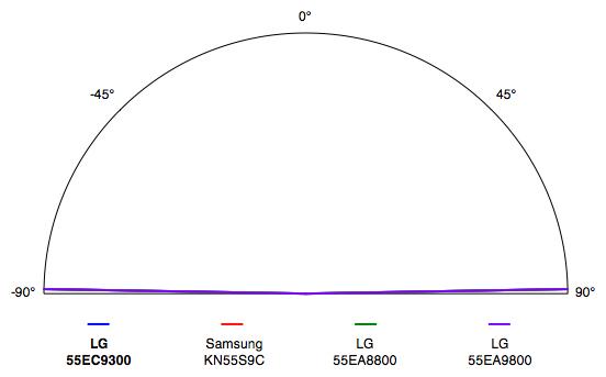 LG-66EC9300-Viewing.jpg