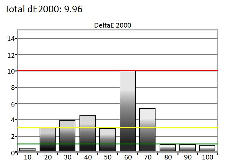 HDR-Grayscale-dE