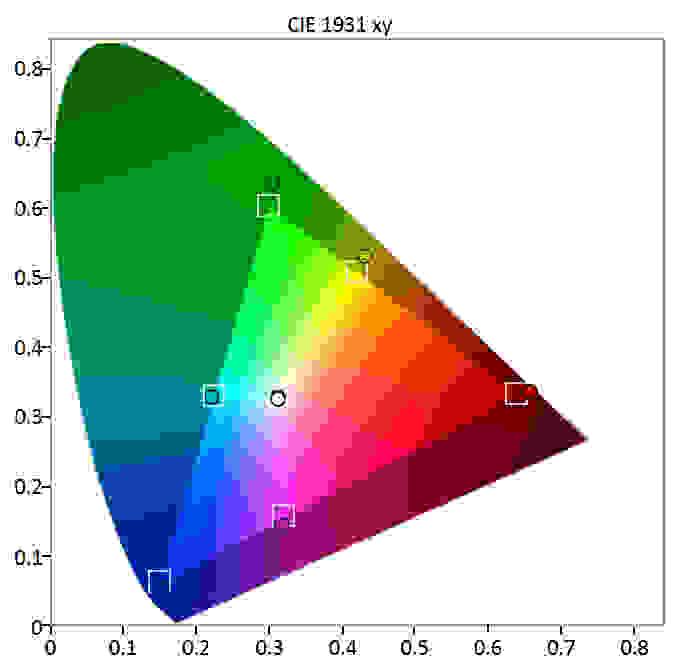 BenQ-BL2710PT-Color-Gamut.jpg