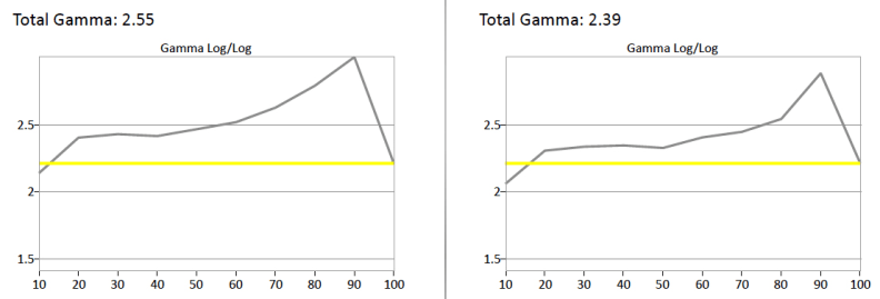 Hisense-50H8C-Gamma