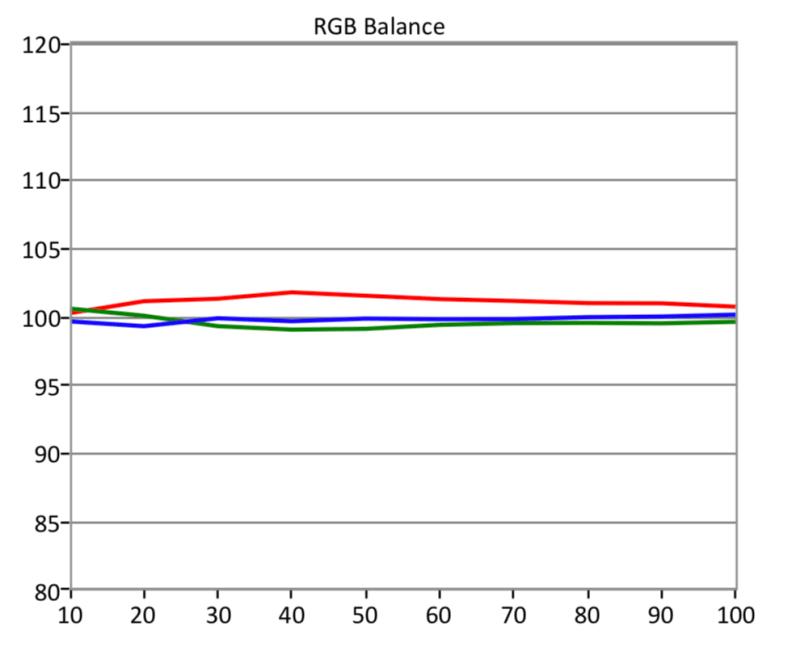 HDR-RGB-Balance