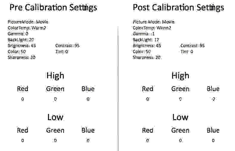 Samsung-UN32H5203-Calibration.jpg