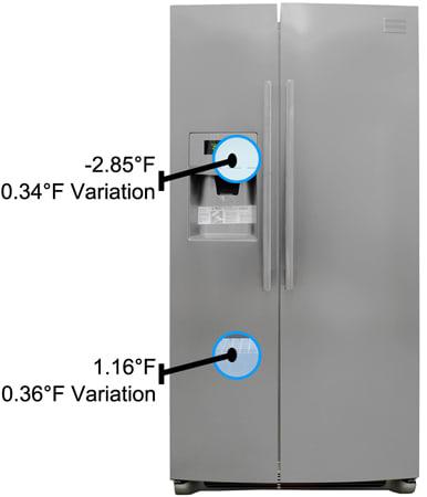 Frigidaire Professional FPHS2699PF Refrigerator Review - Reviewed