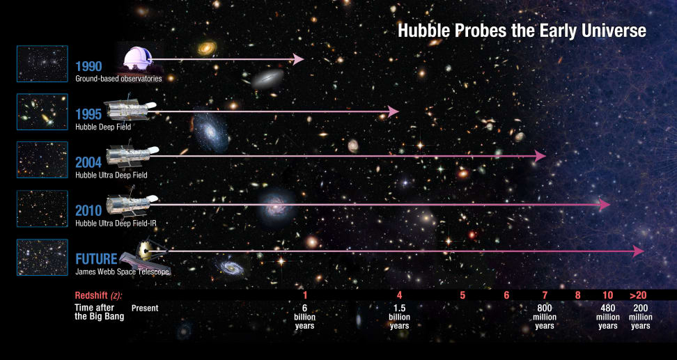 Photographing the Early Universe
