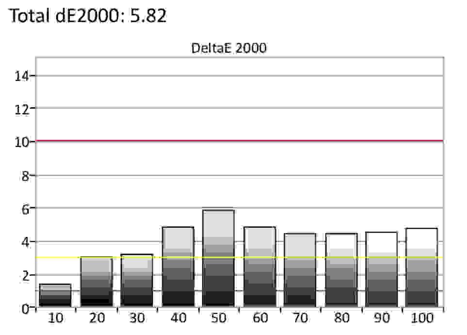 Samsung-Q8-SDR-Grayscale