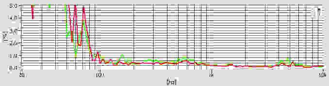 Audio-Technica-ATH-ANC70-QuietPoint-Distortion-ANC-on-closeup.jpg