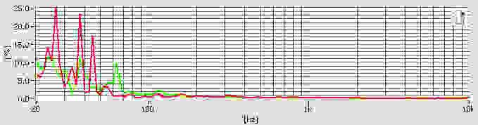 VModa-XS-Dist-2.jpg