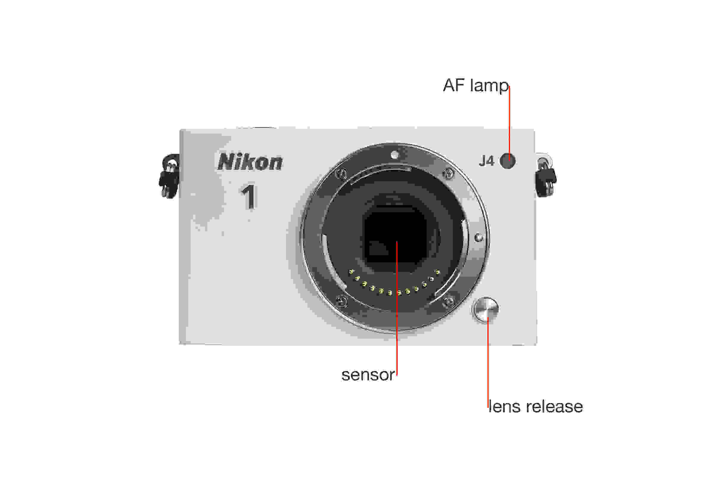 A marked image of the Nikon 1 J4's front.