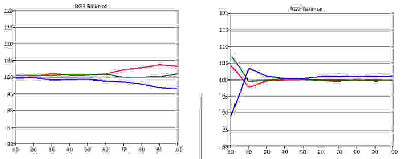 LG-49UB8500-RGB-Balance.jpg