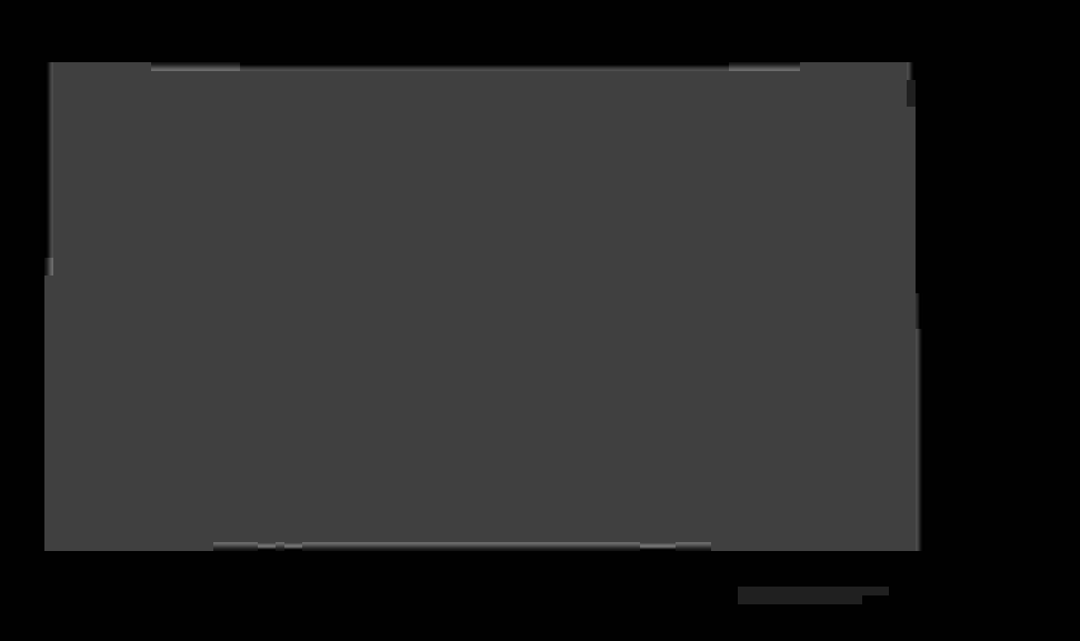 LG-65EG9600-Uniformity
