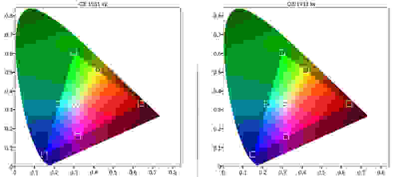 Samsung-UN55H6350-Color-Gamut.jpg