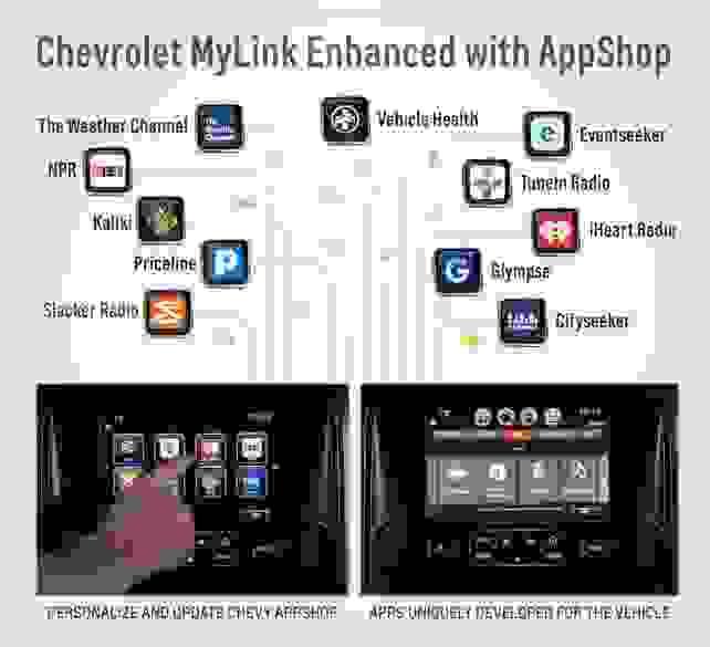 ChevyAppShop infographic web.jpg