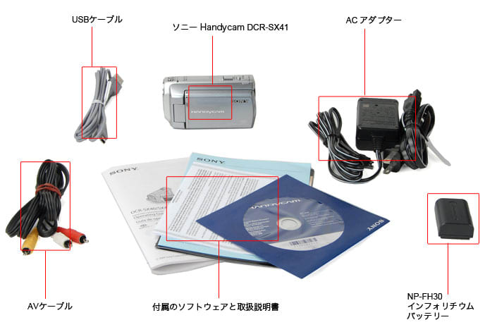 Sony_DCR-SX41_Box.jpg