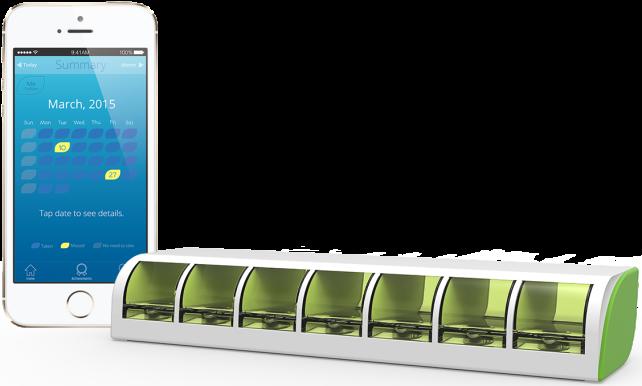 Tricella Smart Pillbox