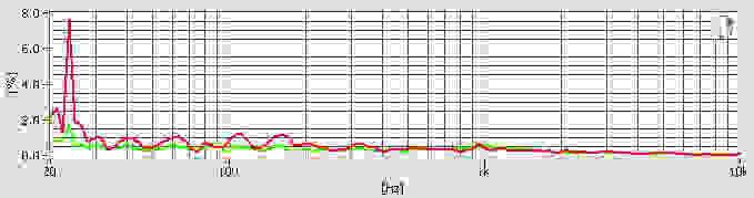 Sony-XBA-C10iP-distortion.jpg