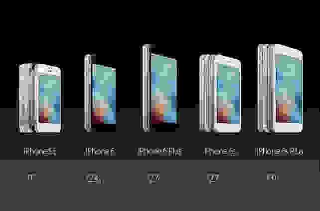 Apple iPhone SE Pricing Breakdown