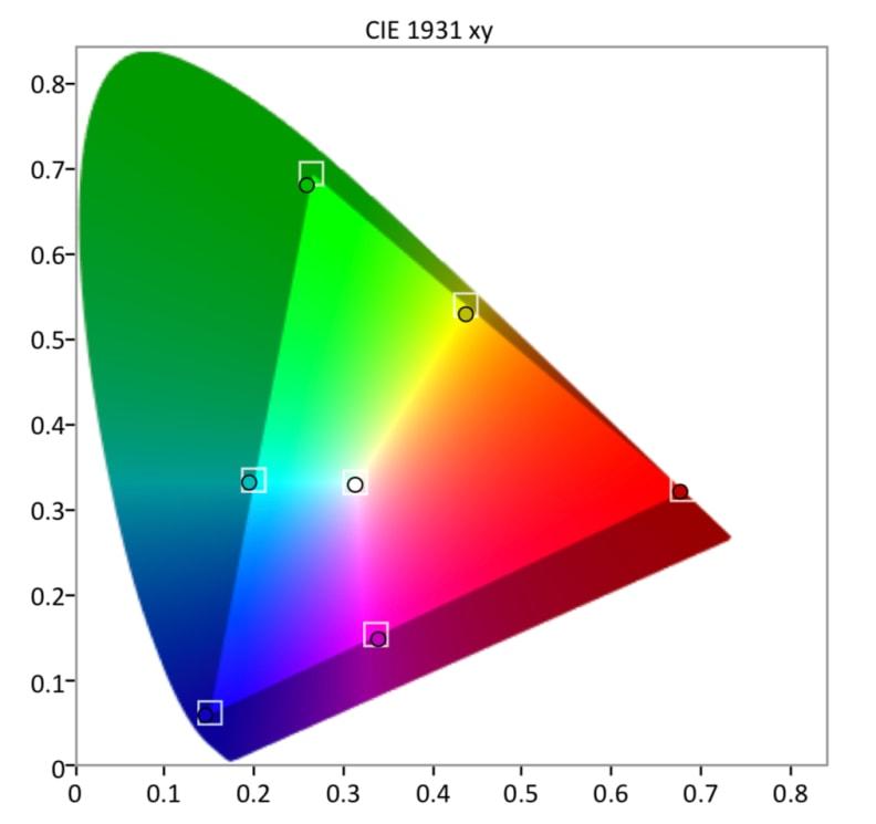 LG-C8-HDR-Gamut
